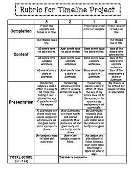 personal timeline project handout and rubric teaching pinterest