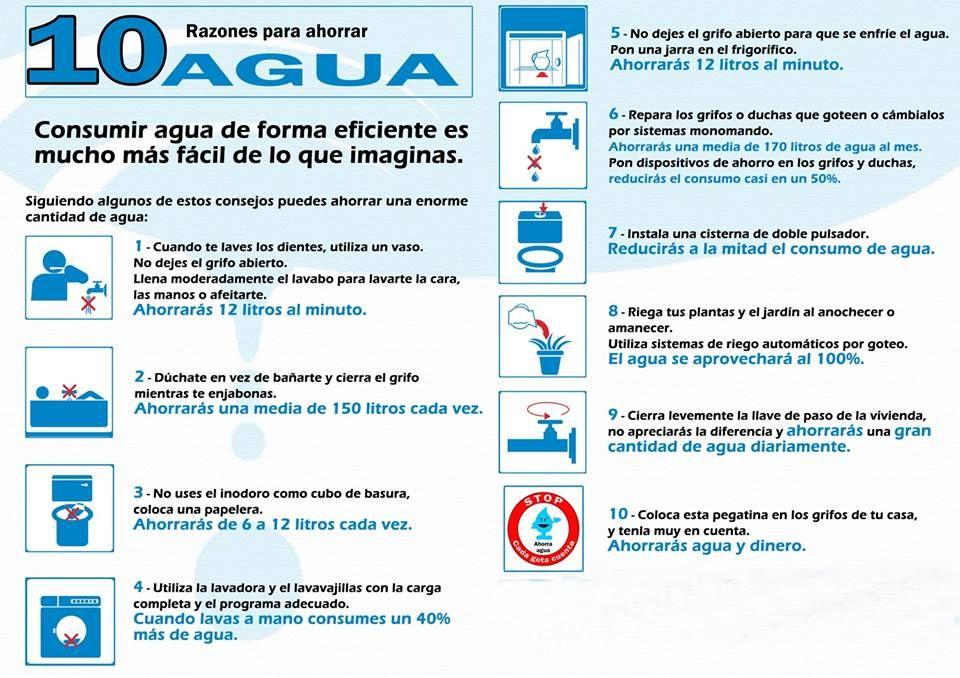 10 tips para ahorrar agua infograf as naturaleza y for Ideas para ahorrar agua