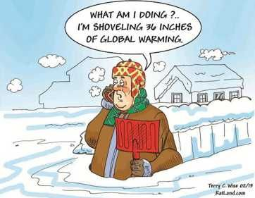 Global warming: man made or natural phenomenon?