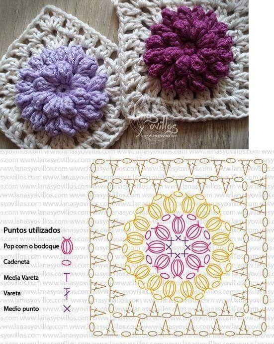 Pin von Laine Roos auf Mustrid / motiivid / pattern / motif | Pinterest