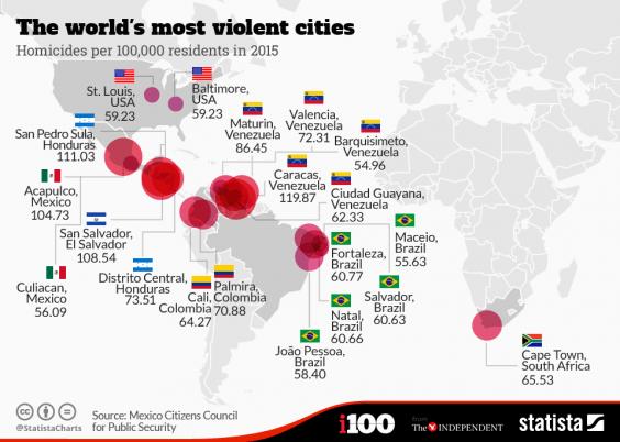 Most Dangerous Cities In The World Travelplanning Travel Wanderlust Summer Tour Expedition Destination City San Pedro Honduras Infographic