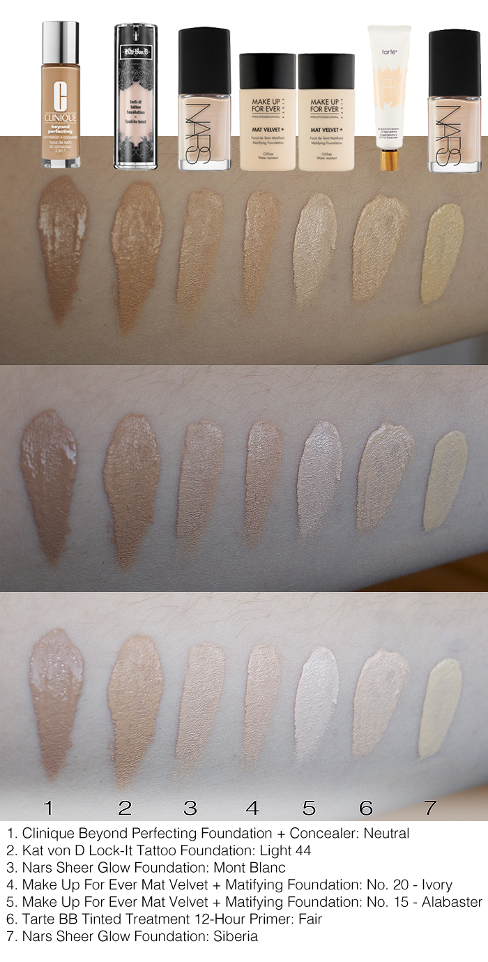 Light Foundation Swatches Clinique Beyond Perfecting, Kat