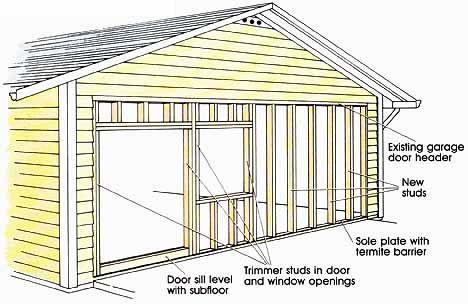 Enclosing a garage making exterior changes converting a garage enclosing a garage making exterior changes converting a garage solutioingenieria Choice Image