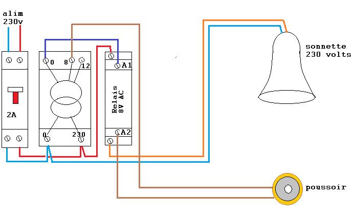 Afficher l 39 image d 39 origine branchement elec pinterest for Bouton de sonnette exterieur legrand