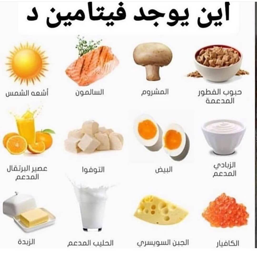 جسمنا يحتاج فيتامين دال و افضل مصدر للفيتامين دال هو الشمس طبعا لكن الحرارة المفرطة تمنعنا من التعرض للشمس لذ Health Facts Food Health Fitness Food Health Food