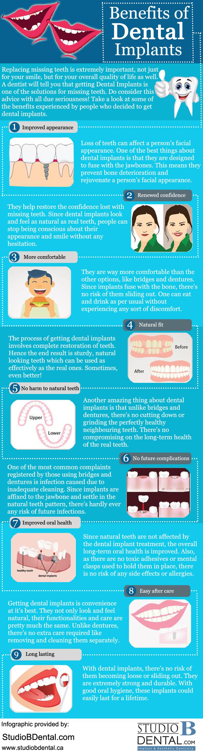 Studio B Dental offers a number of dental implant