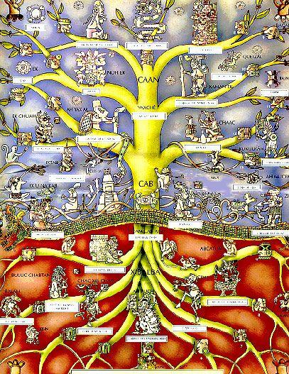 Arbre du monde, arbre de vie 59757c20fd434394ebc52f5c5781e9e6
