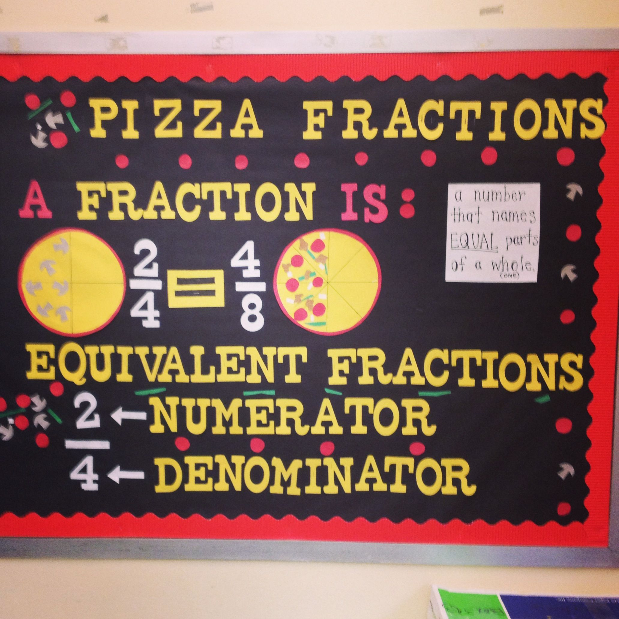 Fractions Bulletin Board- Motivating For Students