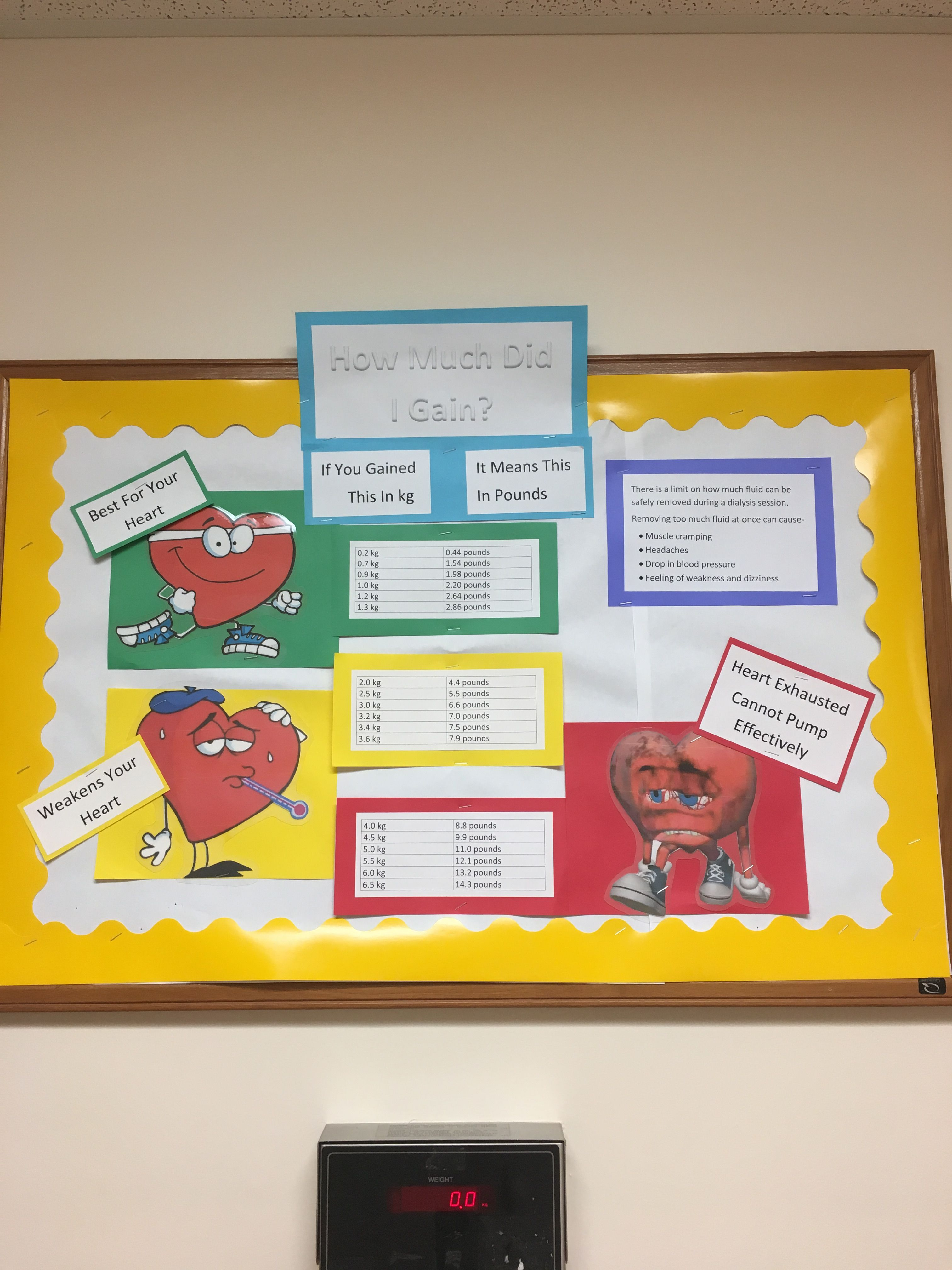 Pin Becky Weavill Dialysis Bulletin Board Resources
