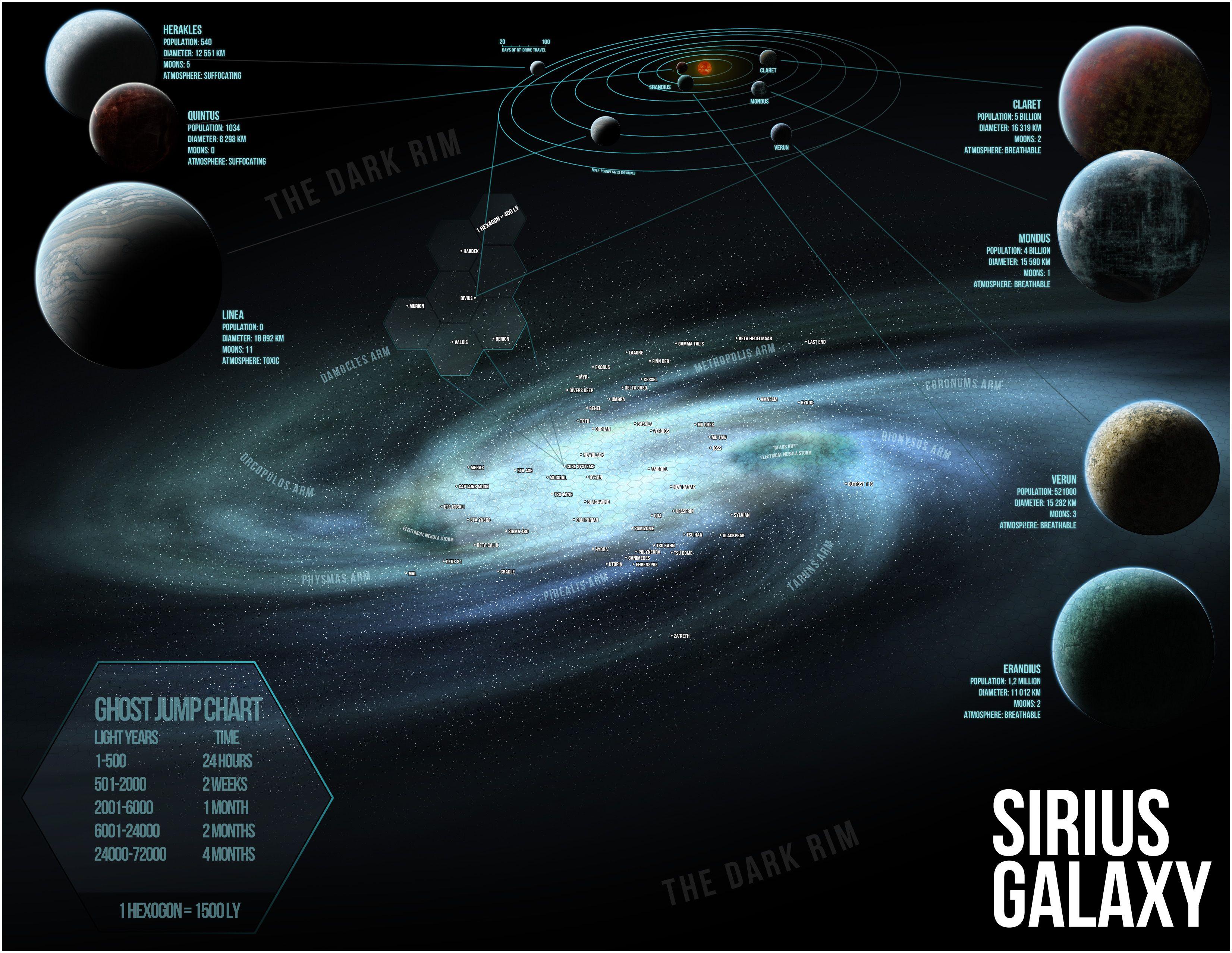125 best Inner Sphere Maps Non Canon images on Pinterest
