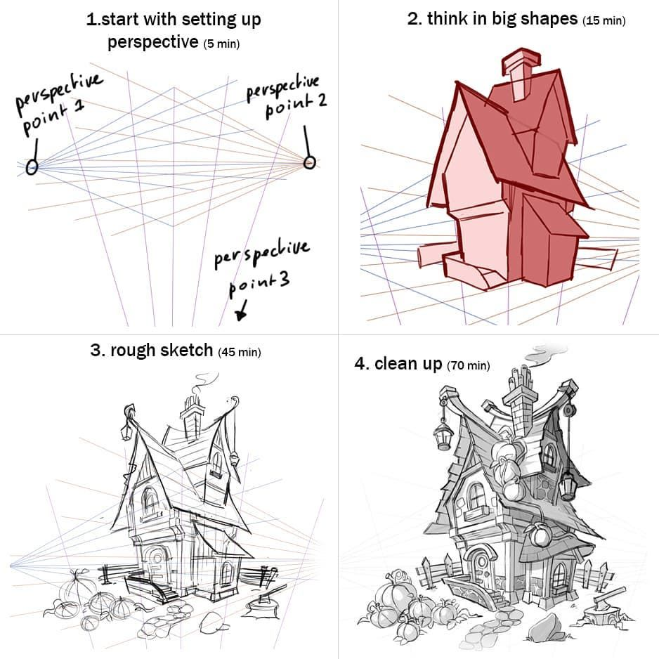 Character Design Tips Tricks By Mitch Leeuwe Perspective Art Perspective Drawing Lessons Background Drawing