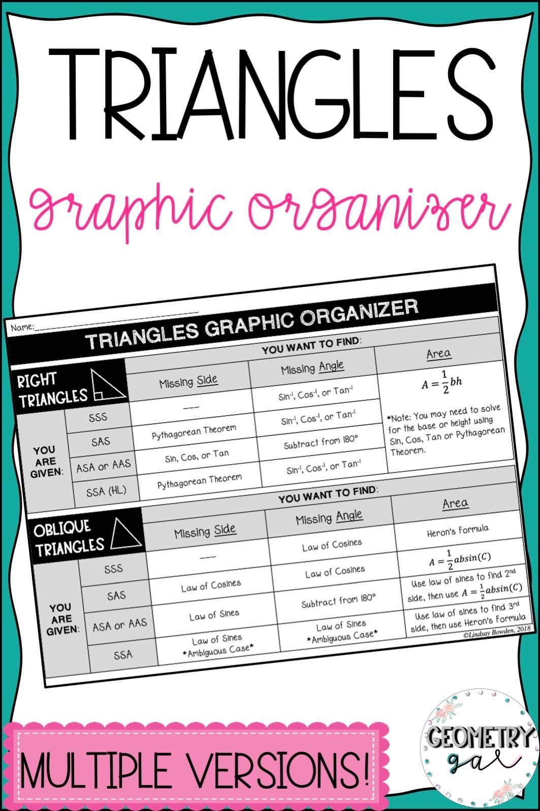 Triangle Graphic Organizers W Law Of Sines Cosines Trig Area Of Triangles