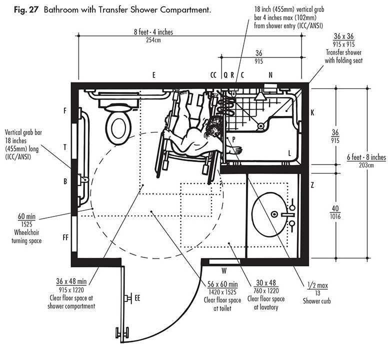 Accessible Bathroom Dimensions Yahoo Image Search