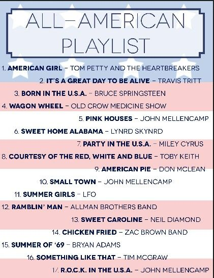 All American Playlist July 4th Music Summer Party Uscoop