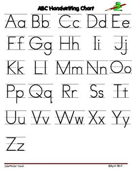 Alphabet Letter Writing Formation Chart .. Zaner Bloser