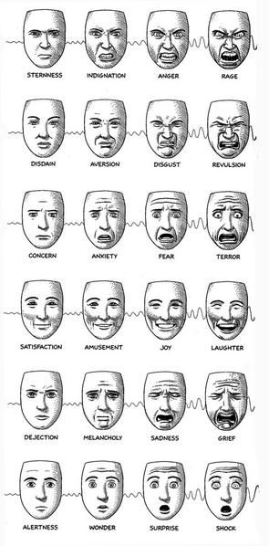 Pin de JBotelho en Drawing I Expressions Facial | Pinterest ...