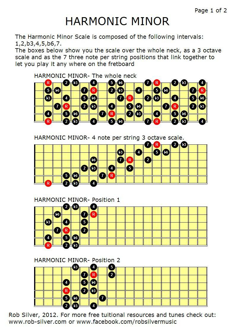 guitar scales guitar scales diagrams free free guitar lesson guitar lesson three note per string 3 nps modes harmonic harmonic minor  [ 792 x 1122 Pixel ]