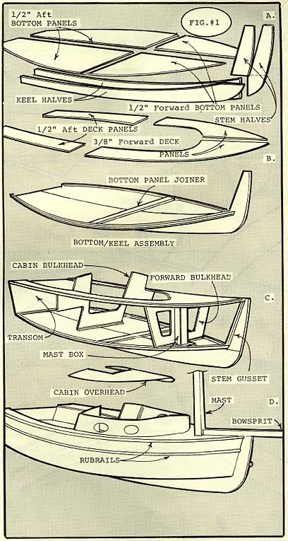 The Building Sequence for the Pocket Cruiser | boats v ...