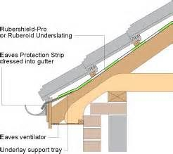 Allow For Eaves Ventilation In Accordance With Bs 5250 2002 Restoration Services Roofing Hurricane Damage
