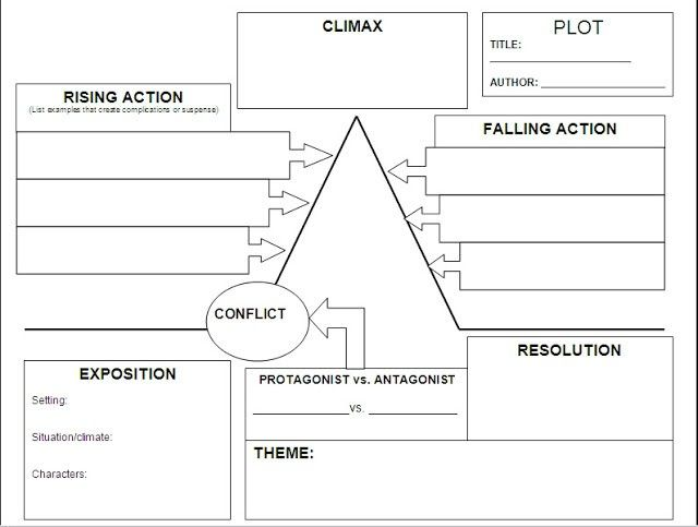 Plot Diagram Worksheet Short Story | Short Stories | Pinterest