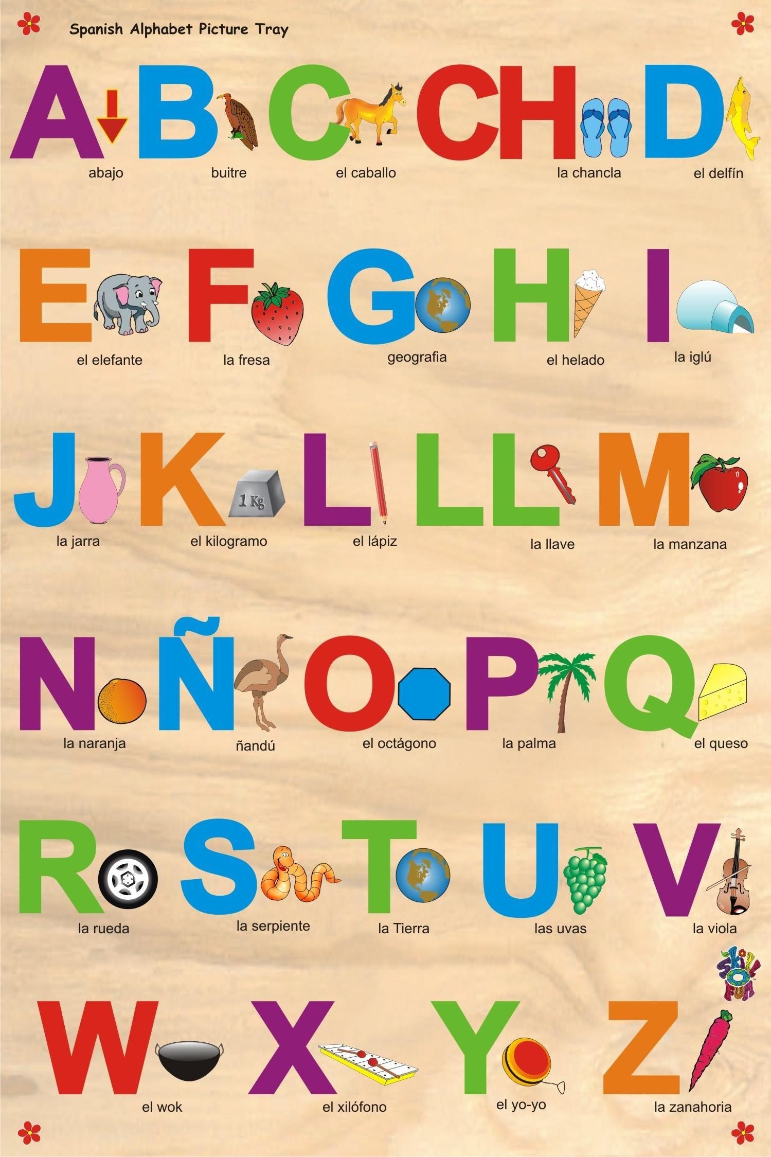 Printable Spanish Alphabet Chart 1 Printable Spanish