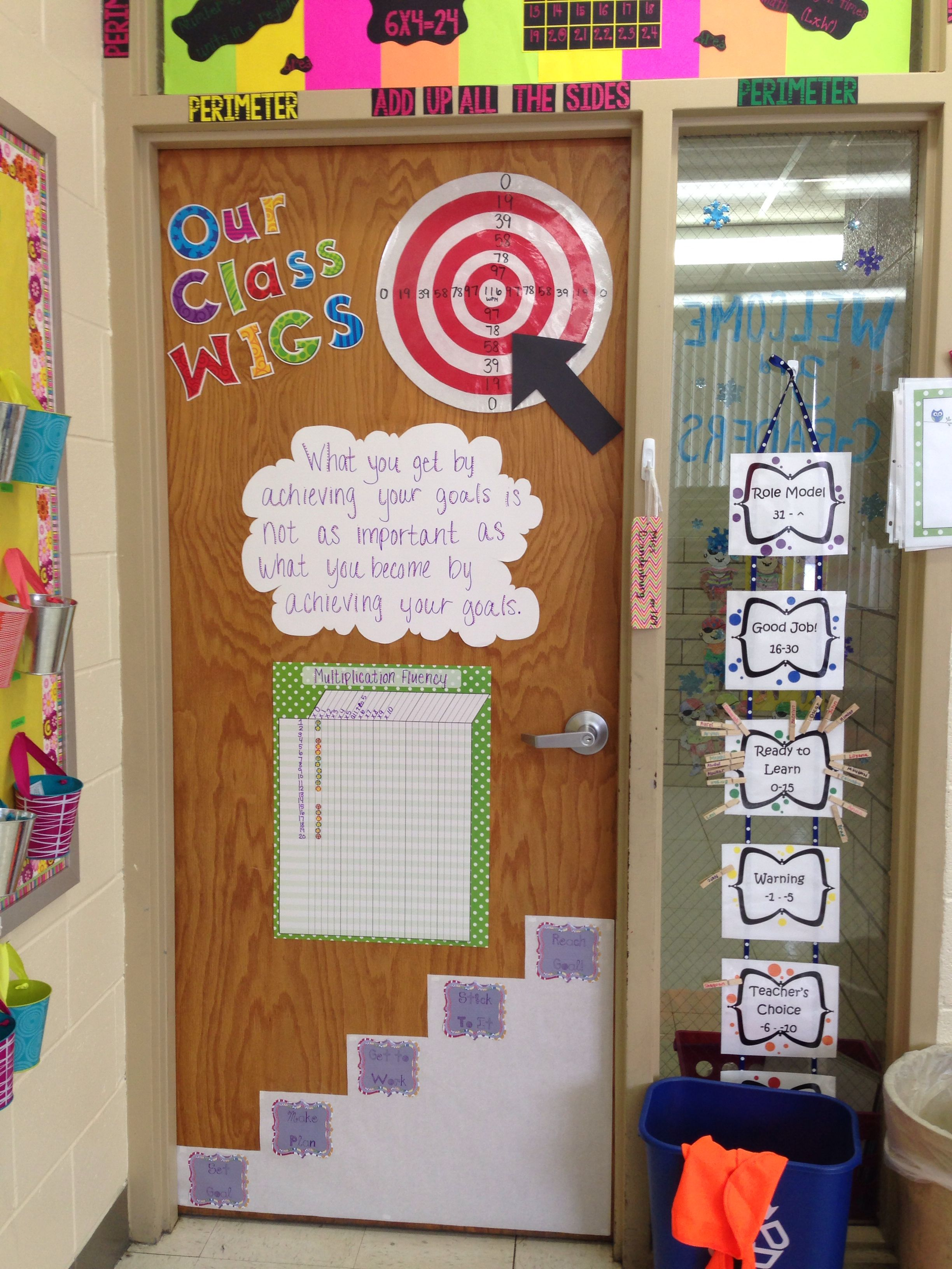 Tracking our wigs wildly important goals for the leader in me process  target to keep track of fluency words per minute and out multiplication fact also rh pinterest