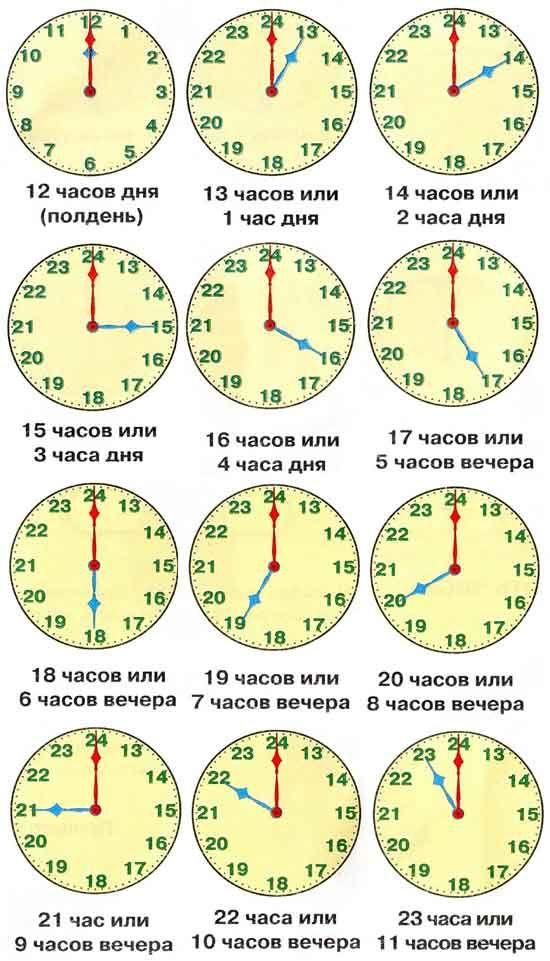 часы для детей | 3 класс математика, Математика для ...