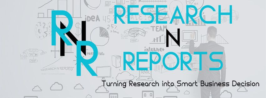 Telecom Cloud Billing Services Market Research Report Analysis