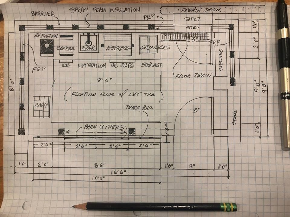 How To Create An Awesome Coffee Shop Floor Plan Any Size Or Dimension Cafe Floor Plan Floor Plans Coffee Shop