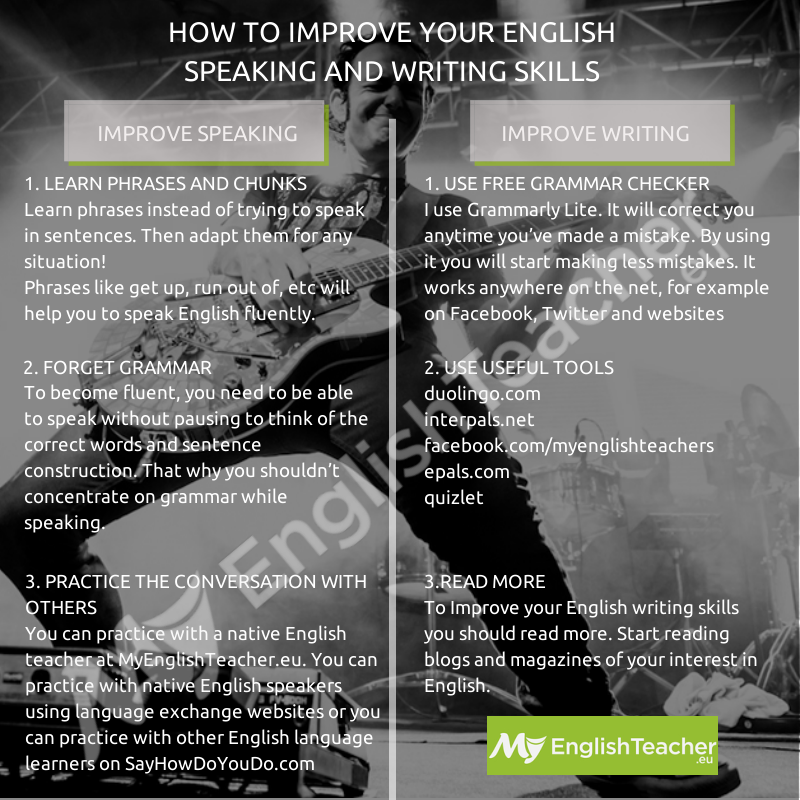 Discover the best resources, websites, tools and ideas that will quickly improve  your English speaking and writing skills!