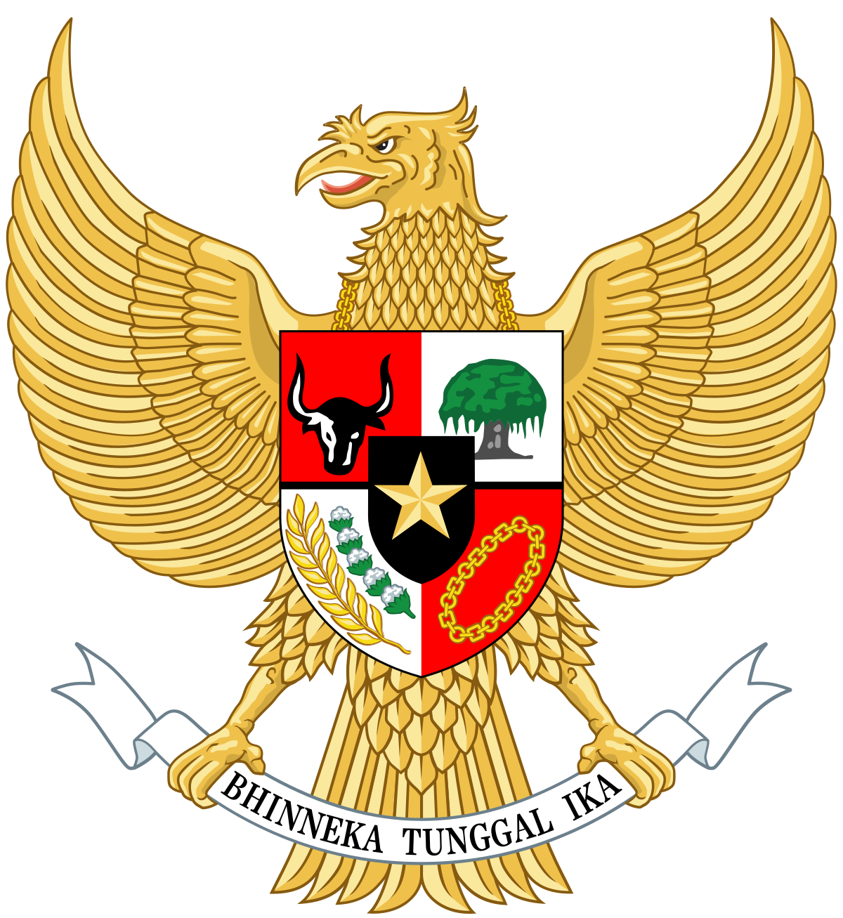 Lambang Negara Gambar Garuda