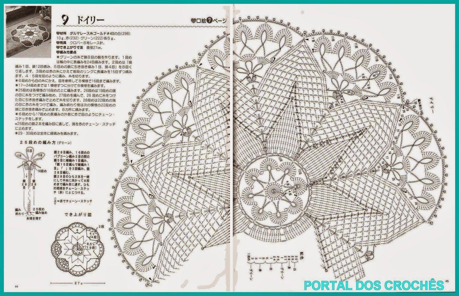 PORTAL OF crochets: CENTERS CROCHÊ