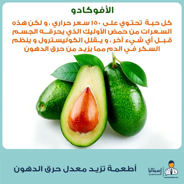 Esbitalia إسبتاليا Best Fruits Healthy Healthy Eating