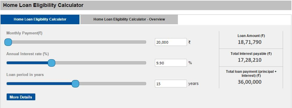 Pin by takebestloans on Home Loan Calculators Pinterest Loan