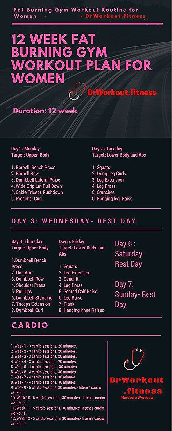 Workout Plan for Women #workout #women #fatburning #fitness  fitnees routine
