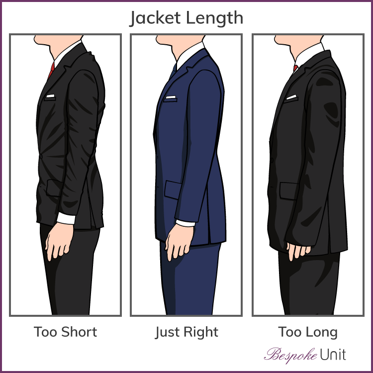 How Should A Suit Jacket Fit #men'ssuits
