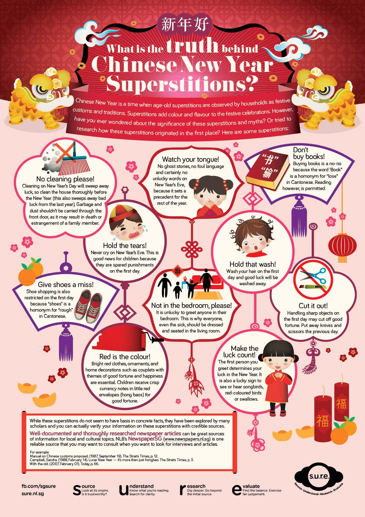 why are the superstitions for chinese new year and why so - Chinese New Year 1988