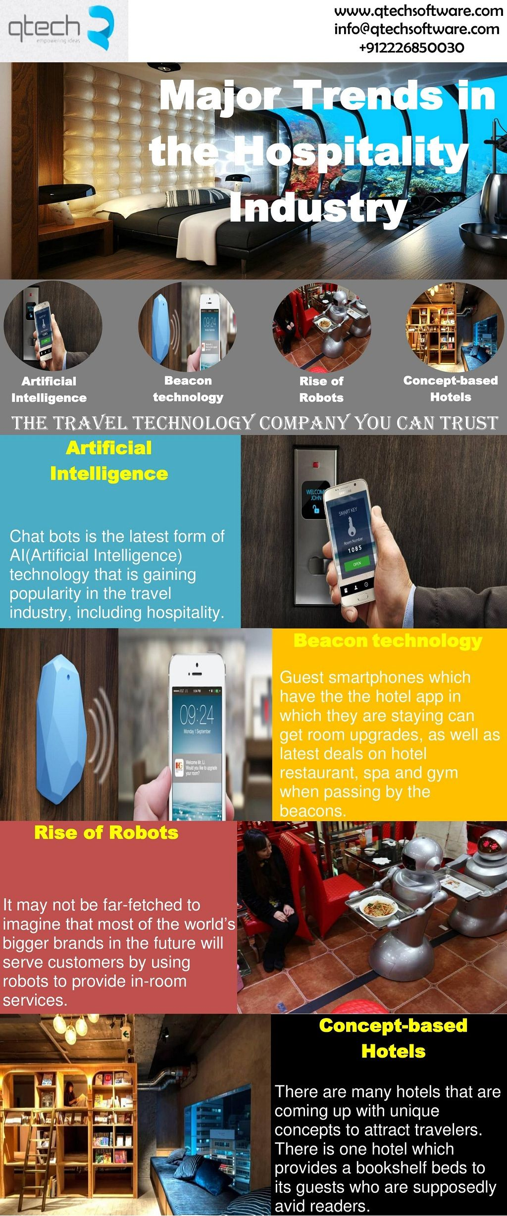 Chatbots Is The Latest Form Of Ai Artificial Intelligence Technology That Is Gaining Popularity In The Tr Travel Technology Travel Industry Hospitality Trends