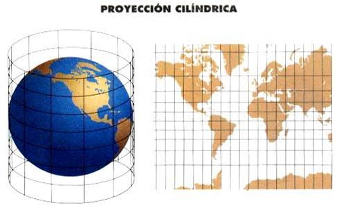 Cartografia 1 Las Proyecciones Cartograficas Cartograficos Geografia Cartografia