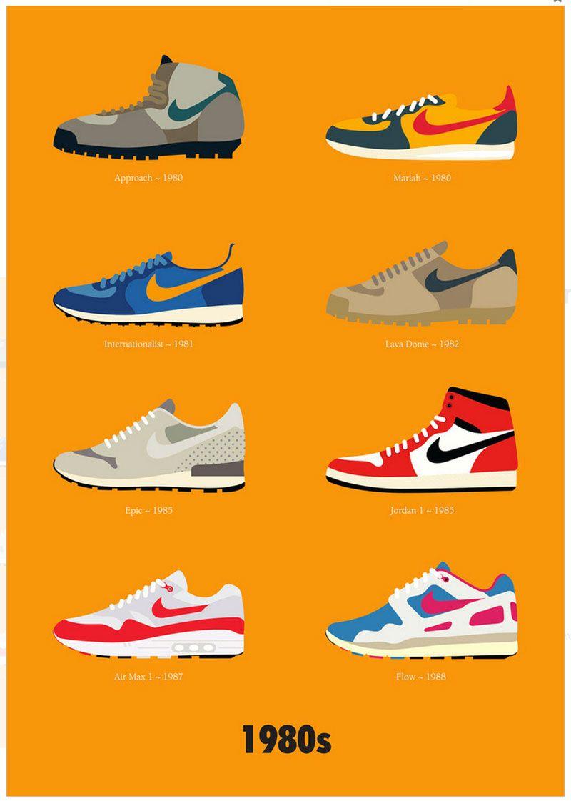 new style 1ba1d 38db5 »Nike 1980s« von Stephen Cheetham, Print aus dem Shop von Handsome Frank. »