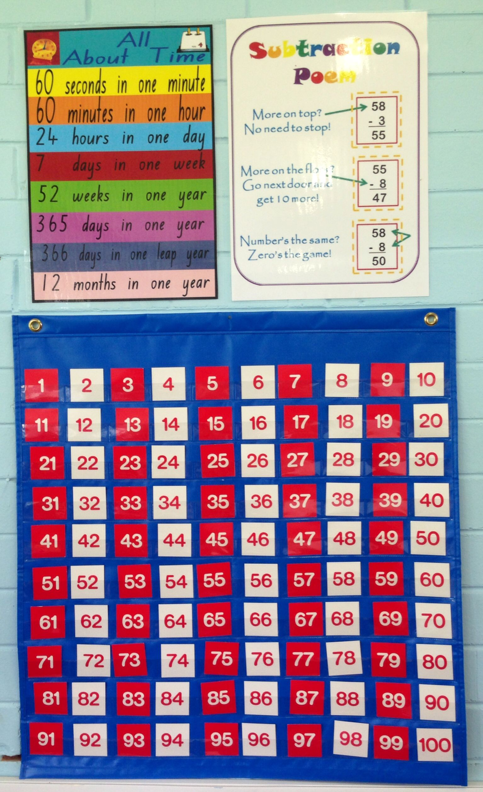 My Little Maths Corner 100 S Chart And Posters