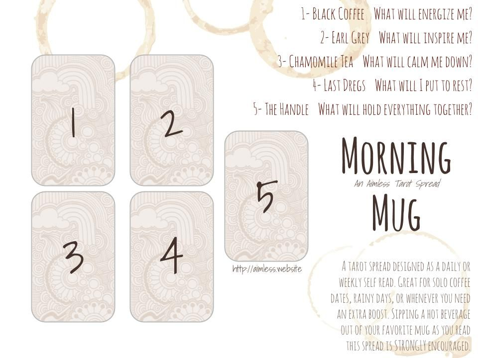 Morning mug energy tarot card spread | Wake Up Energize Layout | Oracle Cards | Divination