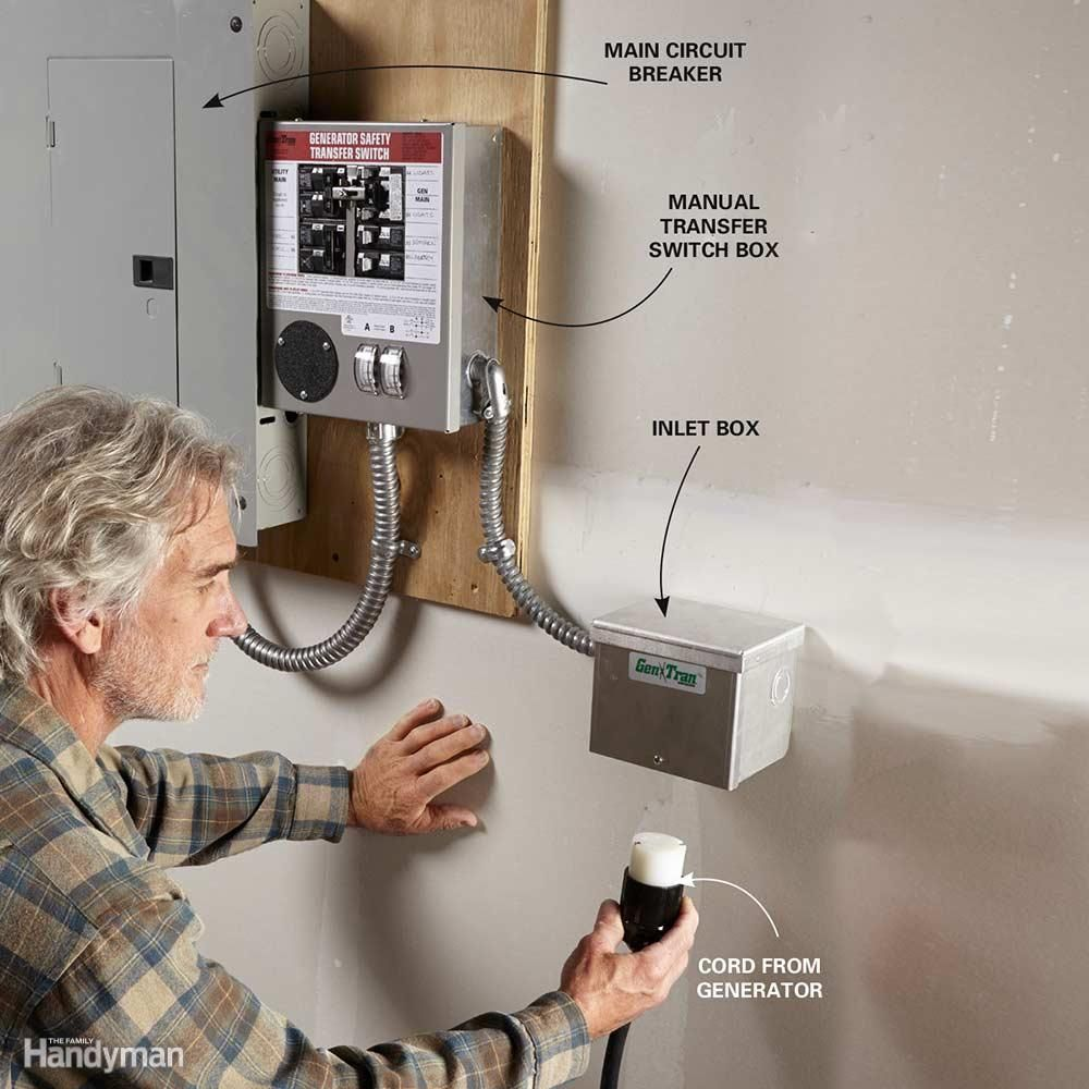 furnaces well pumps and electric water heaters require a transfer switch you can use extension cords from your portable generator to power any device  [ 1000 x 1000 Pixel ]