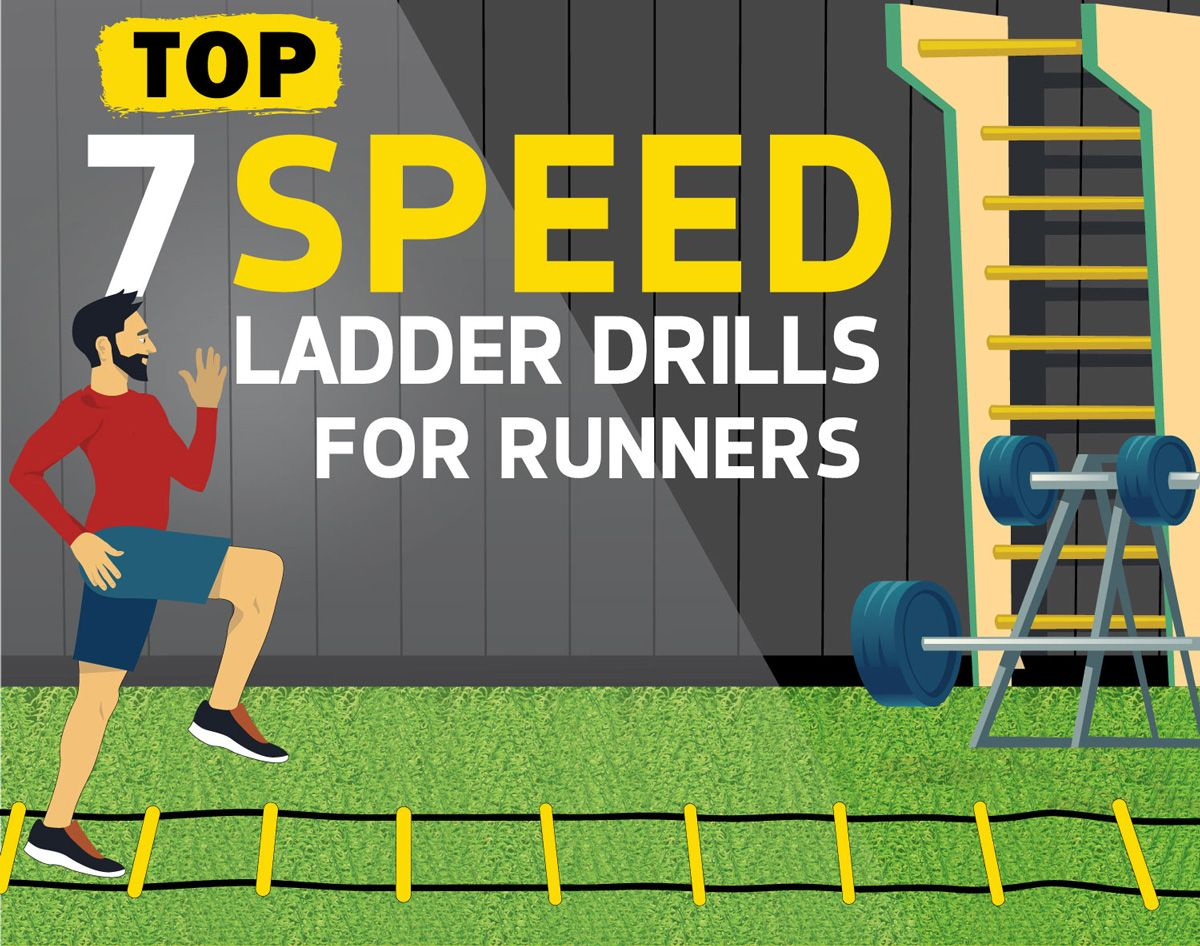 Top 7 Agility Ladder Drills To Improve Your Running Speed & Coordination [INFOGRAPHIC] — Runners Blueprint