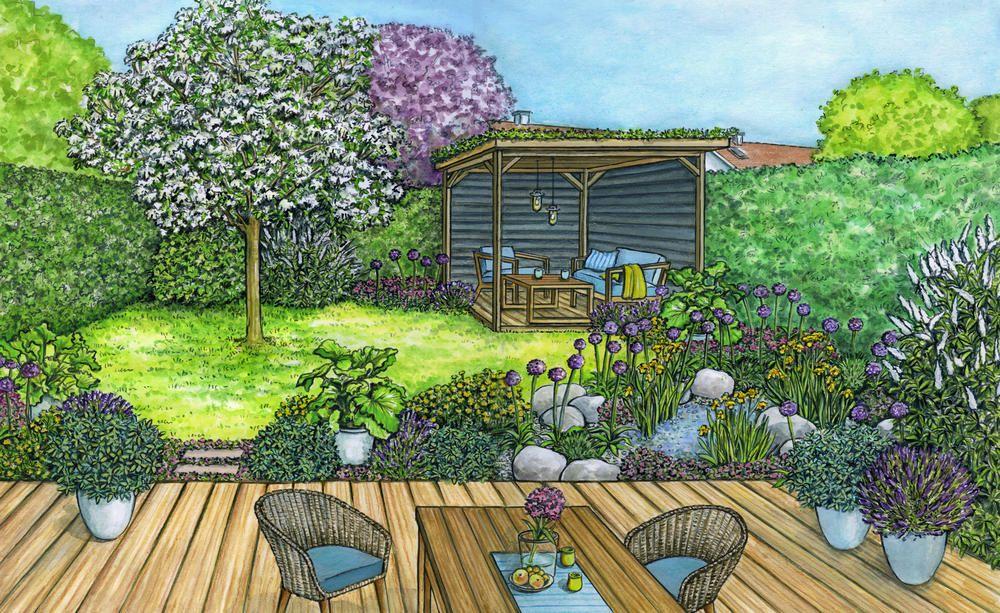 Photo of 1 Garten, 2 Ideen: Vom Mini-Grundstück zur blühenden Oase
