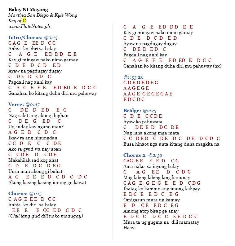 Key of C notes for Balay Ni Mayang | Chords | Pinterest | Key and Note
