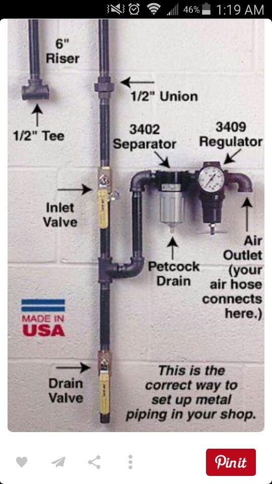 Air Compressor Line Filter Shop Garage Tools Garage