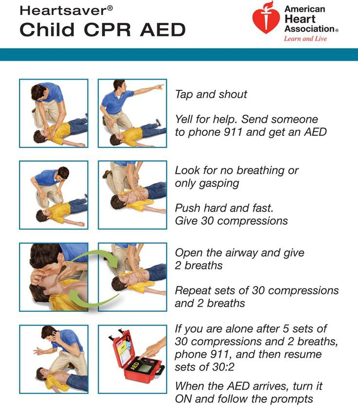 Child CPR Card (there is also one for infants on the ...
