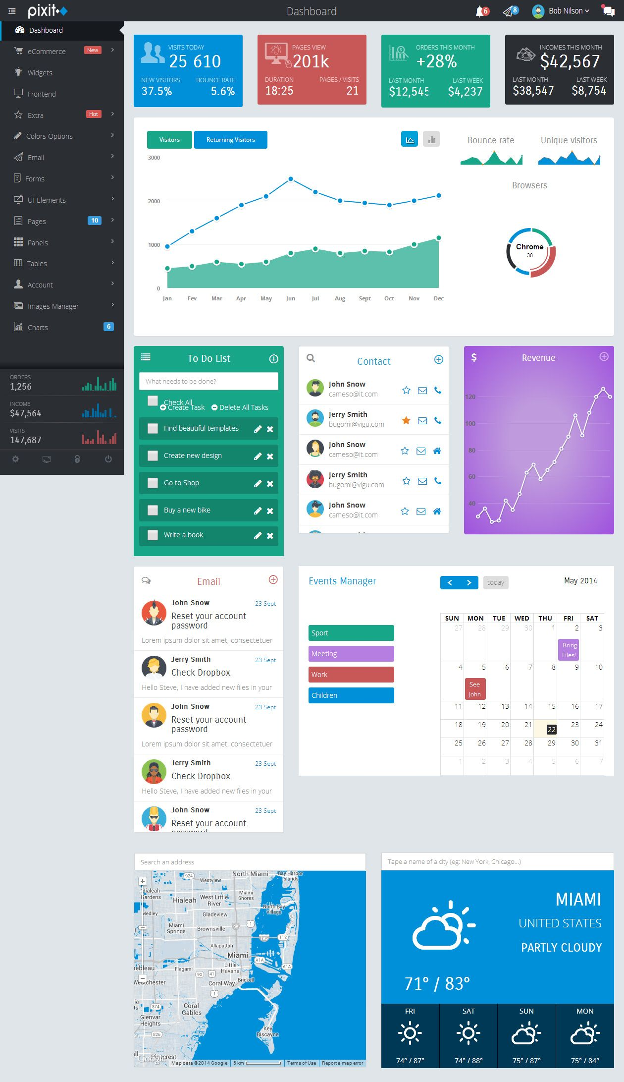 Pixit is premium responsive admin dashboard template built using pixit is premium responsive admin dashboard template built using bootstrap 3 retina ready flat pronofoot35fo Gallery