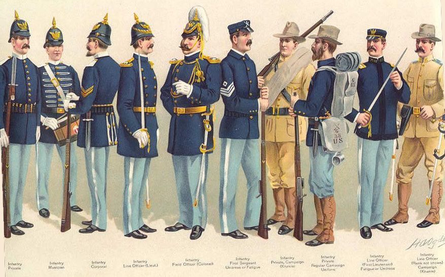 military uniforms 1890s - Google Search | Murky Dismal ...